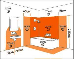 badkamerverlichting zone 0 waardevolle tips en eisen voor badkamerverlichting