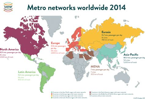 Metro Cities In India Essay by World Metro And Automated Metro Figures Uitp