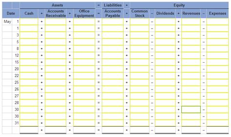 accounting equation template basic accounting worksheet template worksheet printables