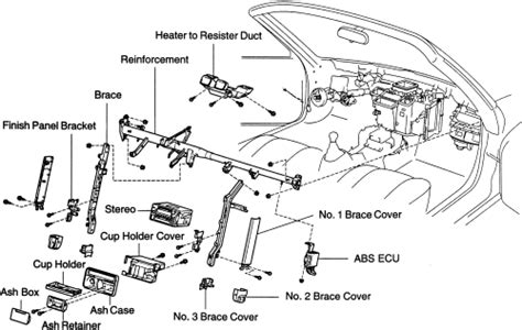 manual repair free 1993 toyota mr2 instrument cluster repair guides heater core removal installation autozone com
