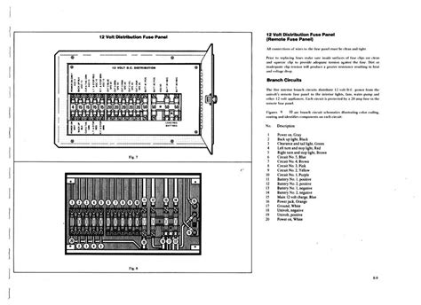 airstream fuse box 18 wiring diagram images wiring