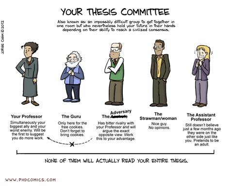 dissertation jokes phd comics the thesis committee comics