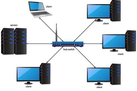 step by step membuat jaringan lan pengertian jaringan lan beserta kelebihan dan kekurangannya