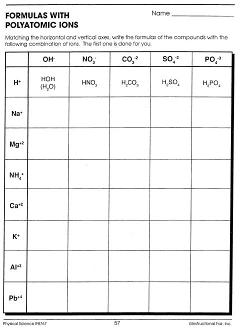 Formulas With Polyatomic Ions Worksheet - Switchconf