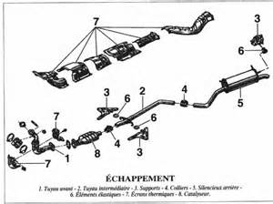 233 chappement m 233 gane 1 phase 2 de 1998 renault m 233 canique