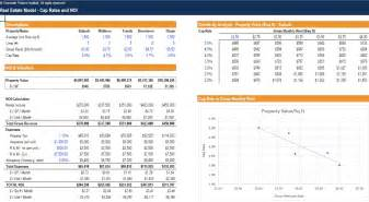 real estate development financial modeling and pro forma