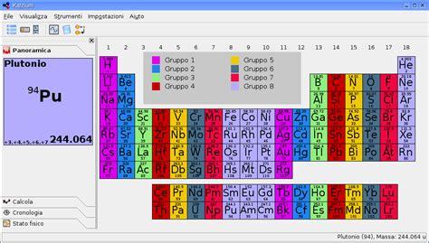 tavola periodica dettagliata kalzium 232 un software libero consente la