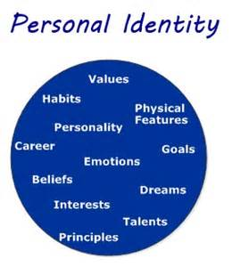 personal identity self discovery answers quot who am i quot