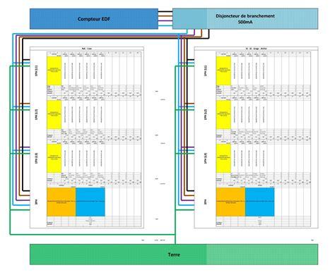 Armoire Electrique Triphas by Tableau 233 L 233 Ctrique Triphas 233 Communaut 233 Leroy Merlin