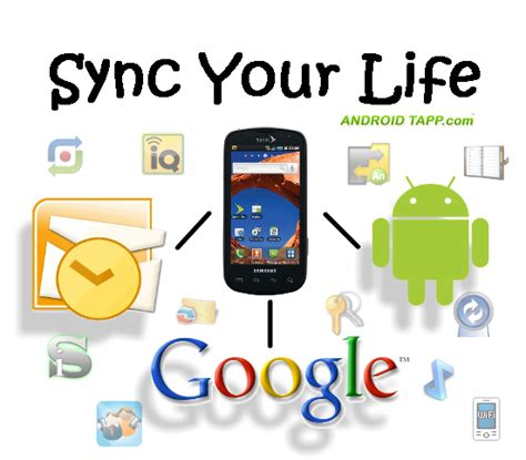 how to sync android it can be done sync outlook android calendar androidtapp