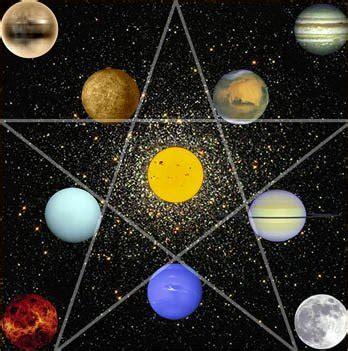 understanding vedic astrology exaltation and debilitation nakshatra vedic astro advice