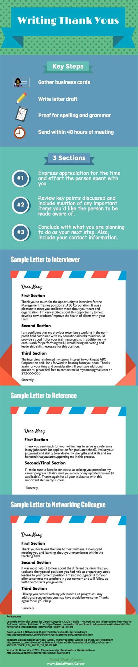 thank you letter to social worker thank you letters how and why to write them socialwork