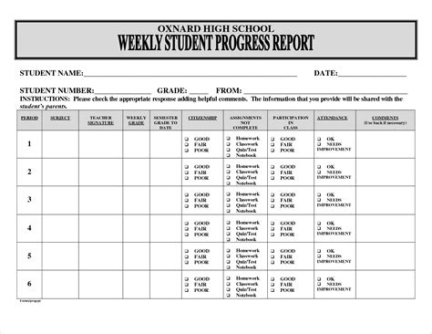 Weekly Progress Report Template Middle School 5 Weekly Progress Report Templatereport Template Document