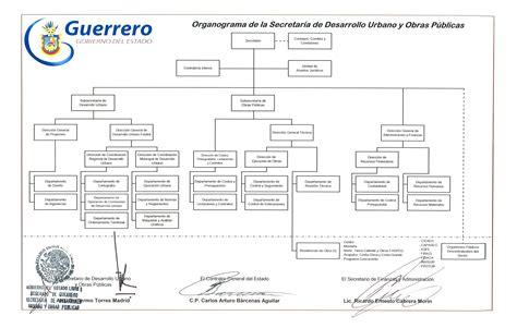 pago de tenencia 2014 df como pagar refrendo en el distrito federal formato de pago