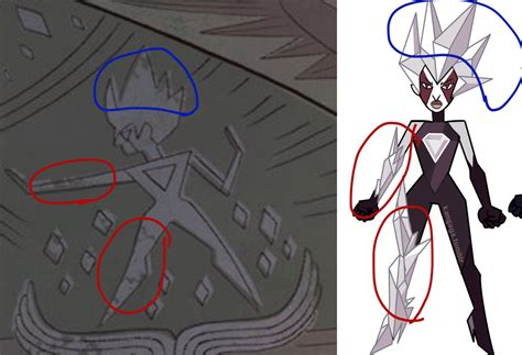 The It Item Of The Season Pearls by Image Comparison Jpg Steven Universe Wiki