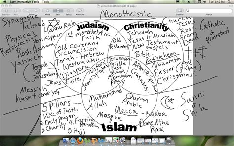 Ancient Essay Judaism Modern by Christianity And Hinduism Venn Diagram Selo L Ink Co