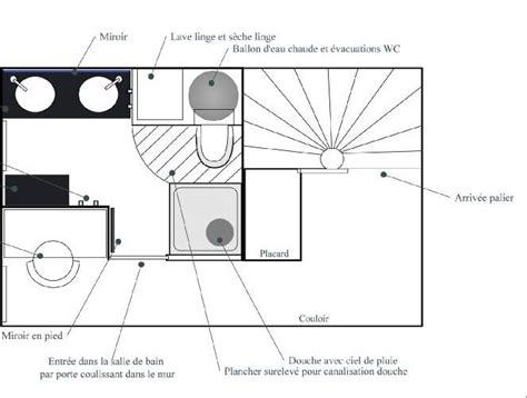 Design Salle De Bain Italienne