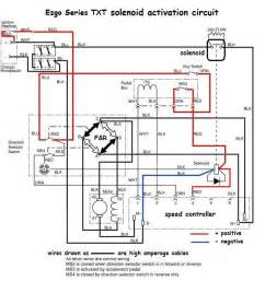 ez go electrical diagram go free printable wiring diagrams