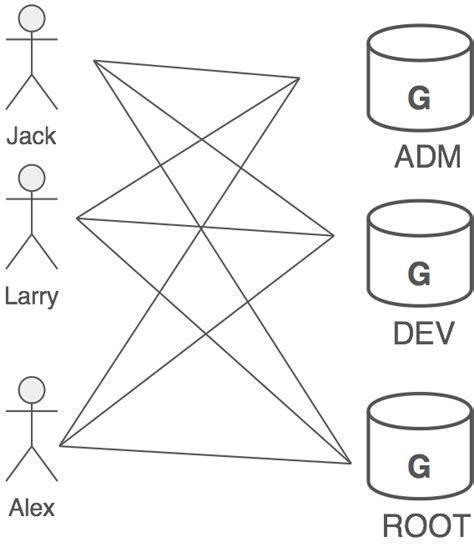 software design pattern mediator mediator design pattern