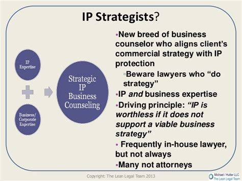 in house lawyer the basics of intellectual property and patent strategy
