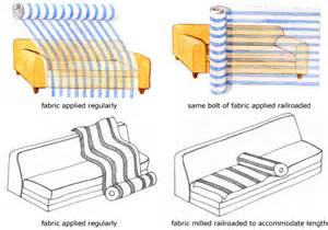 what is a railroaded fabric a design help