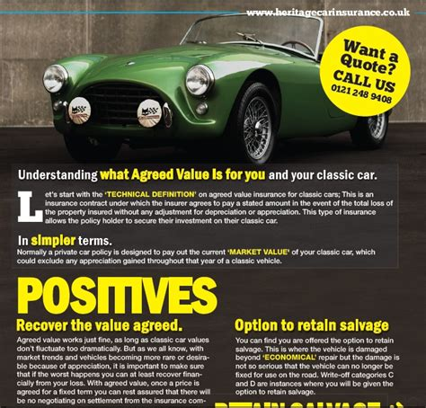 Agreed Value Car Insurance by What Is Agreed Value Heritage