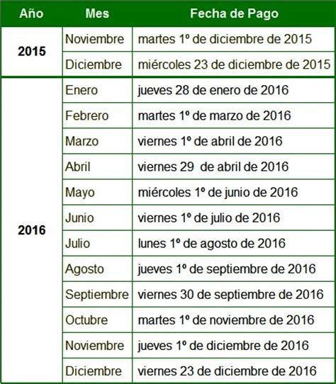 calendario de pago de patentes uruguay 2016 caja notarial calendario de pagos de pasividades