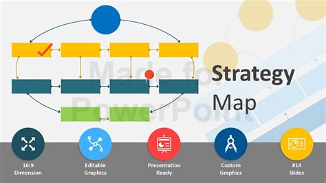 business strategy template powerpoint strategy map templates editable powerpoint