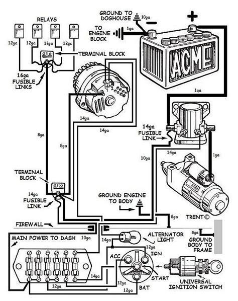 ferguson tractor wiring diagram wiring diagram gw micro