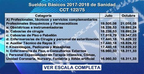 sanidad cct 2017 fatsa sueldos b 225 sicos 2017 2018 de sanidad cct 122 75