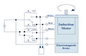electromagnetic brake motor 40 watt ac motor manufacturer india