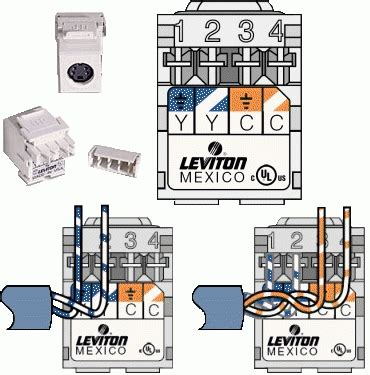 leviton cat5e wiring diagram leviton cat5e connector