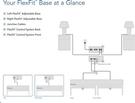 select comfort instructions 9000a select comfort flex fit user manual select comfort corp