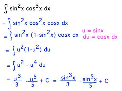 sin city 2 integral geneseo math 222 01 trigonometric integration