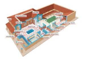 Roman Domus Floor Plan by Living Classes Ancient Rome