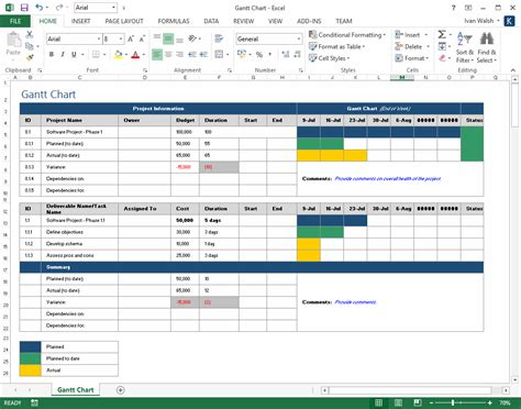Excel Project Schedule Template by 8 Project Plan Template Excel Lease Template