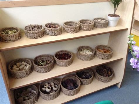 patterns in natural resources natural resources available for the children to use for