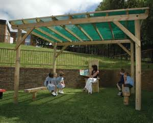 Roofing For Pergolas by Sun Shade Roof Pergola Sovereign Playground Equipment