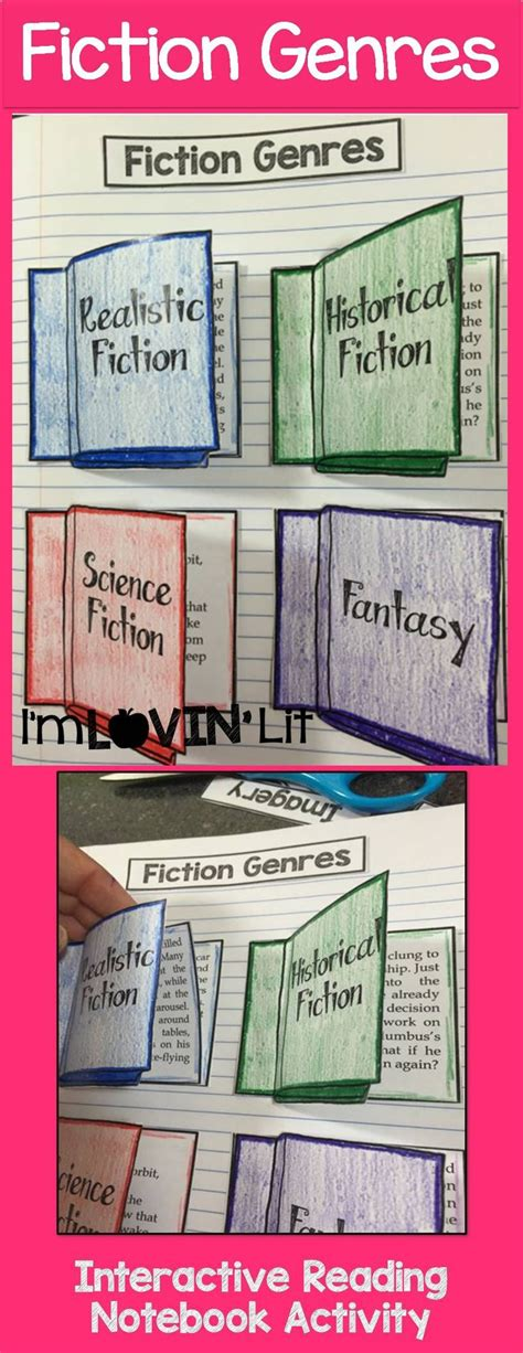 book themes genre best 25 teaching genre ideas on pinterest reading
