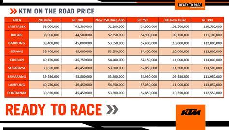 5 11 Paket Black Angka Black promo oktober duke 200 hingga rp5 5 juta plus paket keren