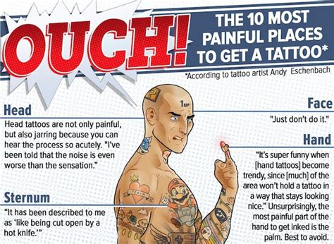 most painful tattoos infographic 10 most places on the to get a