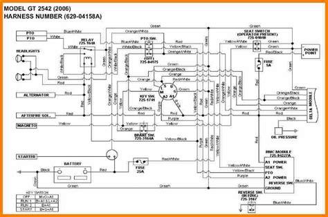 cub cadet lt1042 parts diagram cub cadet lt1046 wiring diagram wiring diagrams repair