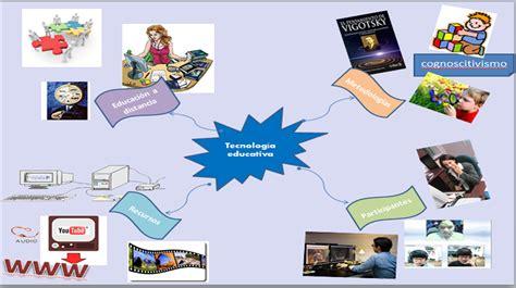 imagenes educativas de tecnologia una odisea en el ciberespacio evoluci 211 n de la tecnolog 205 a