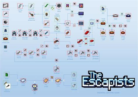 the escapist craft как сделать в вещи игре the escapists status style ru