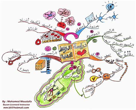 cara membuat mind mapping unik 25 contoh mind mapping unik yang wajib kamu tiru