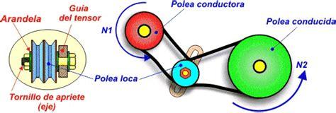 mecanismos de cadenas y catarinas operadores mecanicos