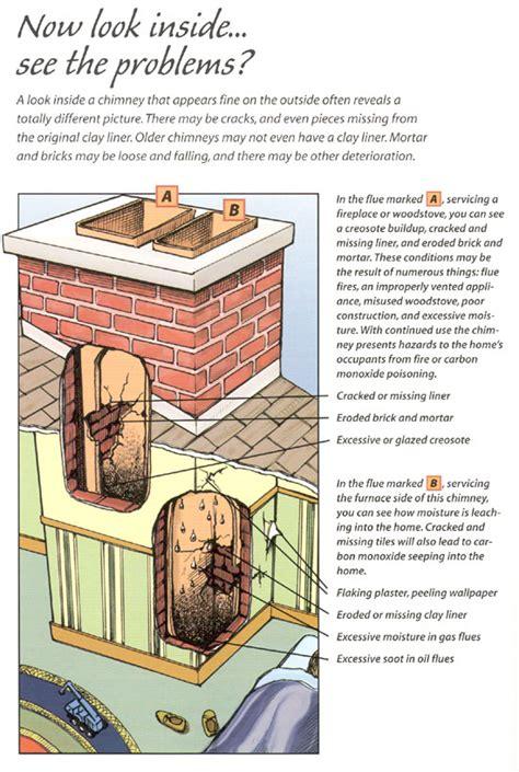 Chimney Inspection Nj - nj chimney repair new jersey chimney cleaning chimney