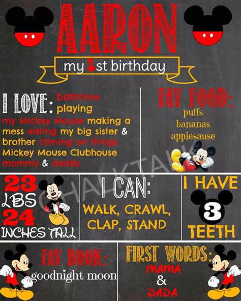 mickey mouse birthday chalkboard mickey mouse
