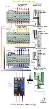 electrical distribution board db wiring