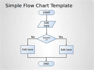 template for flow chart 16 animated powerpoint templates free sle exle